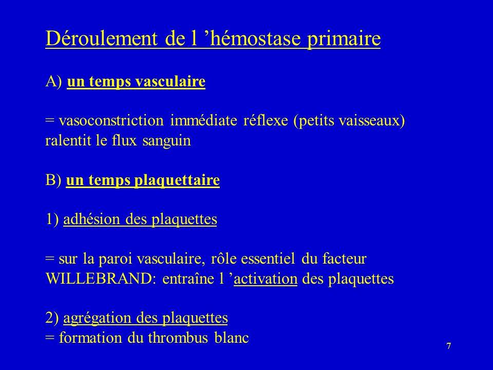 Déroulement de l 'hémostase primaire