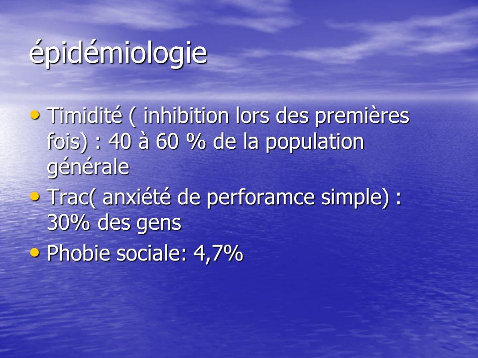 épidémiologie Timidité ( inhibition lors des premières fois) : 40 à 60 % de la population générale.
