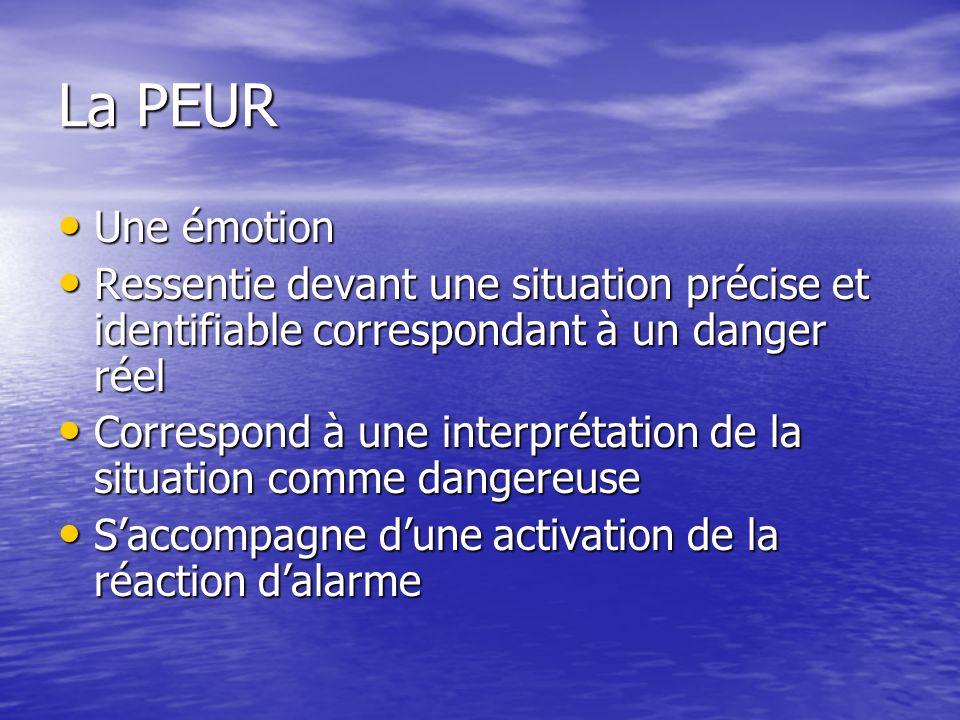 La PEUR Une émotion. Ressentie devant une situation précise et identifiable correspondant à un danger réel.