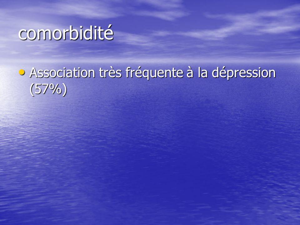 comorbidité Association très fréquente à la dépression (57%)