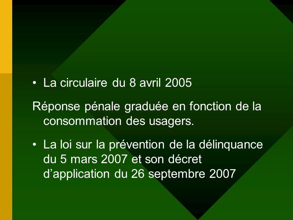 La circulaire du 8 avril 2005 Réponse pénale graduée en fonction de la consommation des usagers.