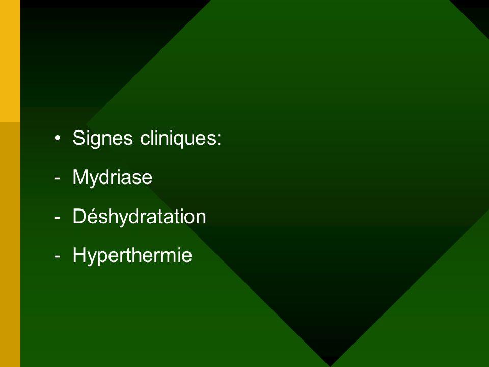 Signes cliniques: - Mydriase Déshydratation Hyperthermie