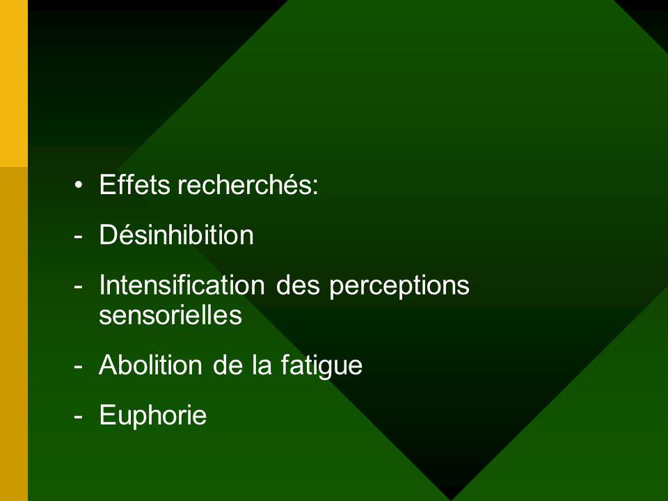 Effets recherchés: Désinhibition. Intensification des perceptions sensorielles. Abolition de la fatigue.