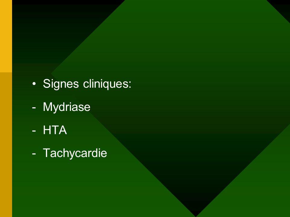 Signes cliniques: Mydriase HTA Tachycardie