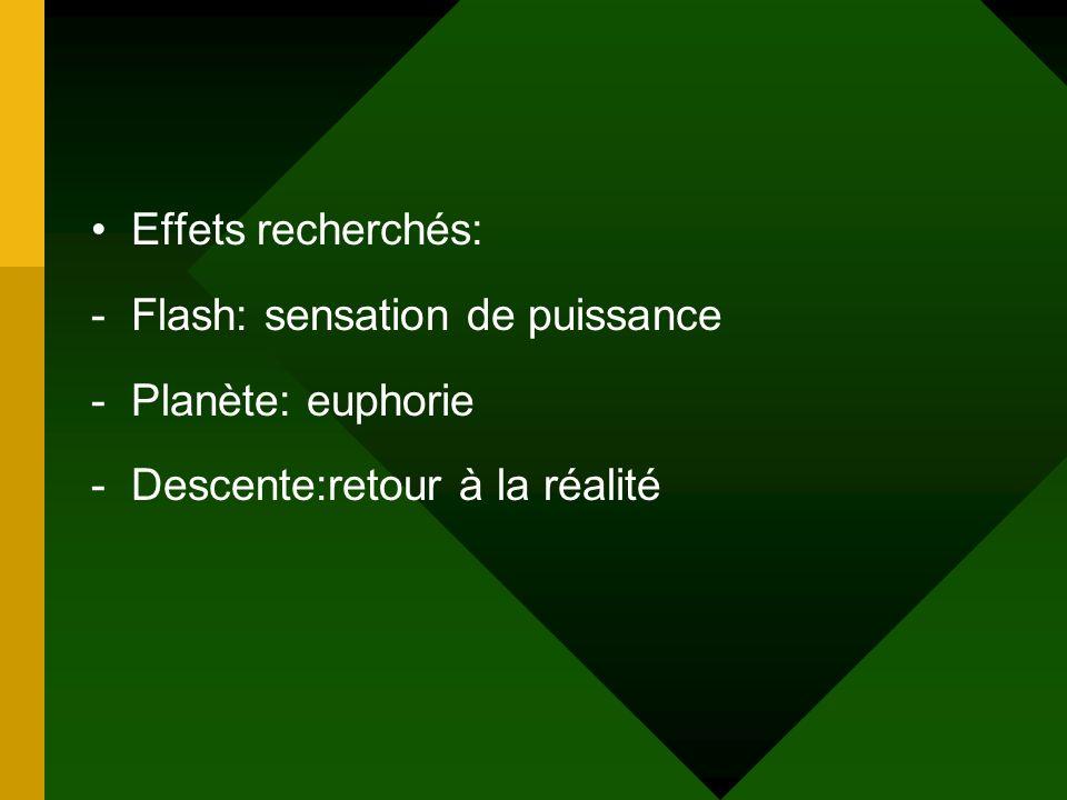 Effets recherchés: Flash: sensation de puissance Planète: euphorie Descente:retour à la réalité