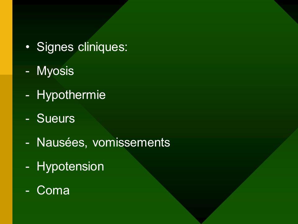 Signes cliniques: Myosis Hypothermie Sueurs Nausées, vomissements Hypotension Coma