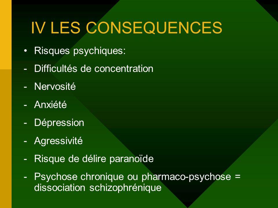 IV LES CONSEQUENCES Risques psychiques: Difficultés de concentration