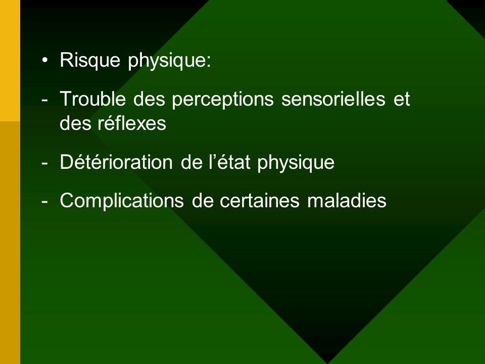 Risque physique: Trouble des perceptions sensorielles et des réflexes. Détérioration de l'état physique.
