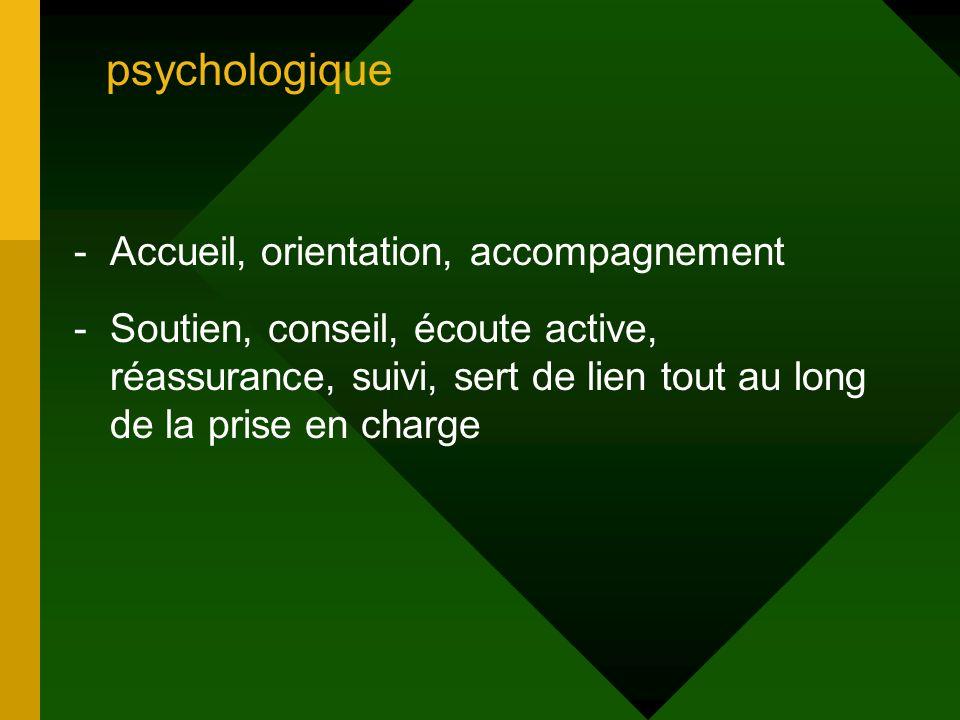 psychologique Accueil, orientation, accompagnement