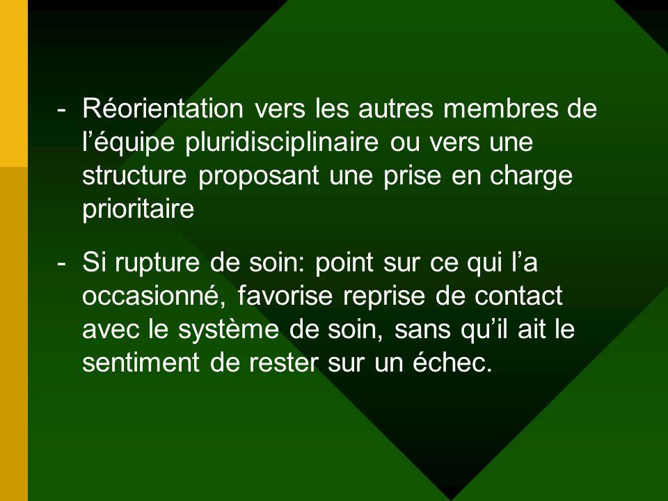 Réorientation vers les autres membres de l'équipe pluridisciplinaire ou vers une structure proposant une prise en charge prioritaire