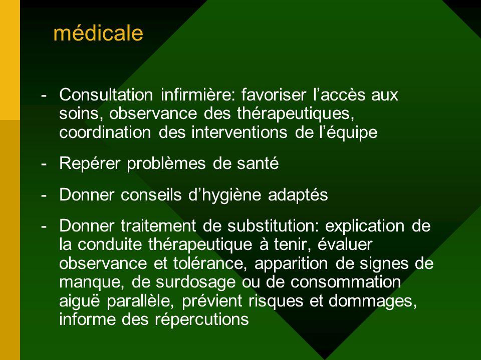 médicale Consultation infirmière: favoriser l'accès aux soins, observance des thérapeutiques, coordination des interventions de l'équipe.