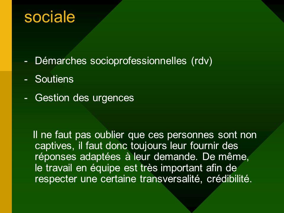sociale Démarches socioprofessionnelles (rdv) Soutiens