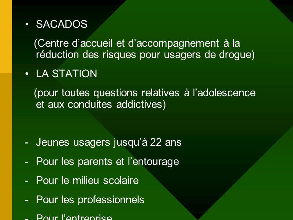 SACADOS (Centre d'accueil et d'accompagnement à la réduction des risques pour usagers de drogue) LA STATION.
