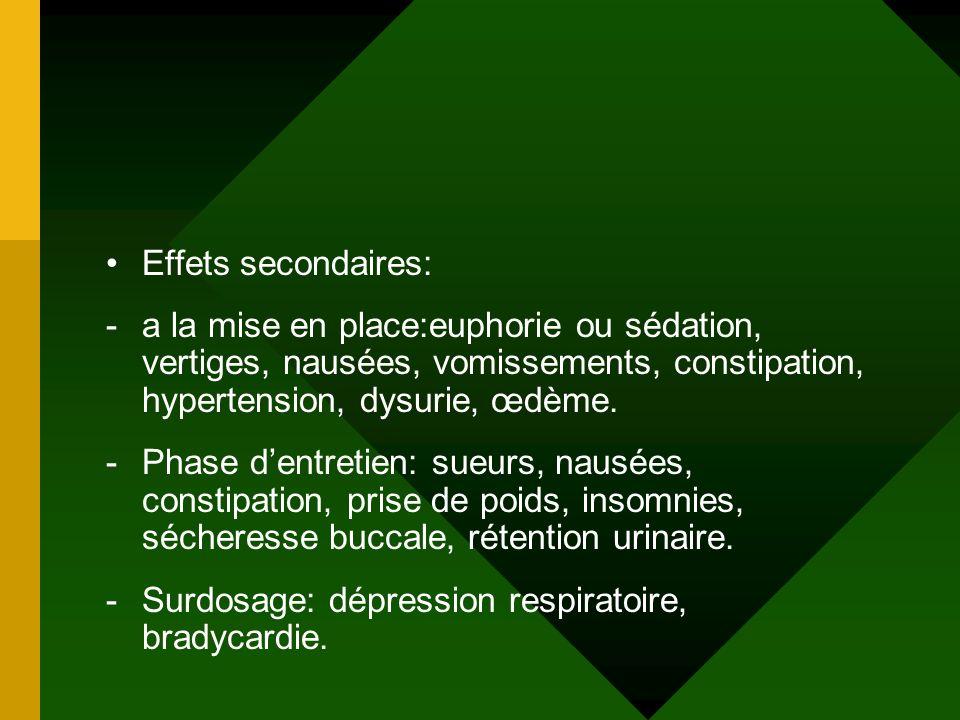 Effets secondaires: a la mise en place:euphorie ou sédation, vertiges, nausées, vomissements, constipation, hypertension, dysurie, œdème.