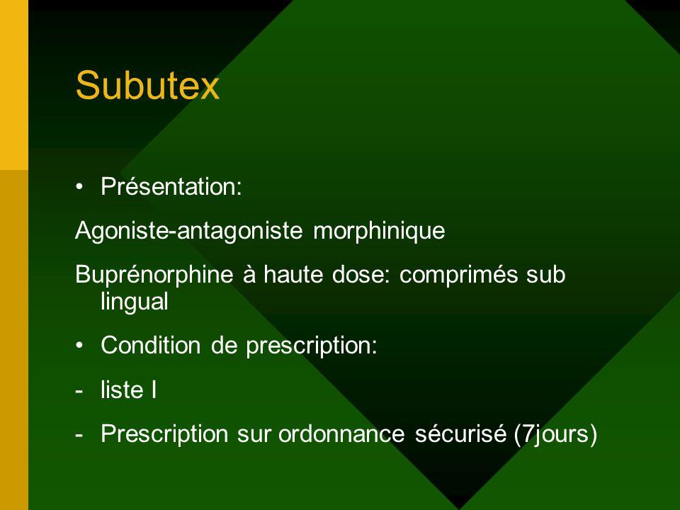 Subutex Présentation: Agoniste-antagoniste morphinique