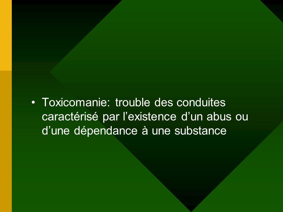 Toxicomanie: trouble des conduites caractérisé par l'existence d'un abus ou d'une dépendance à une substance
