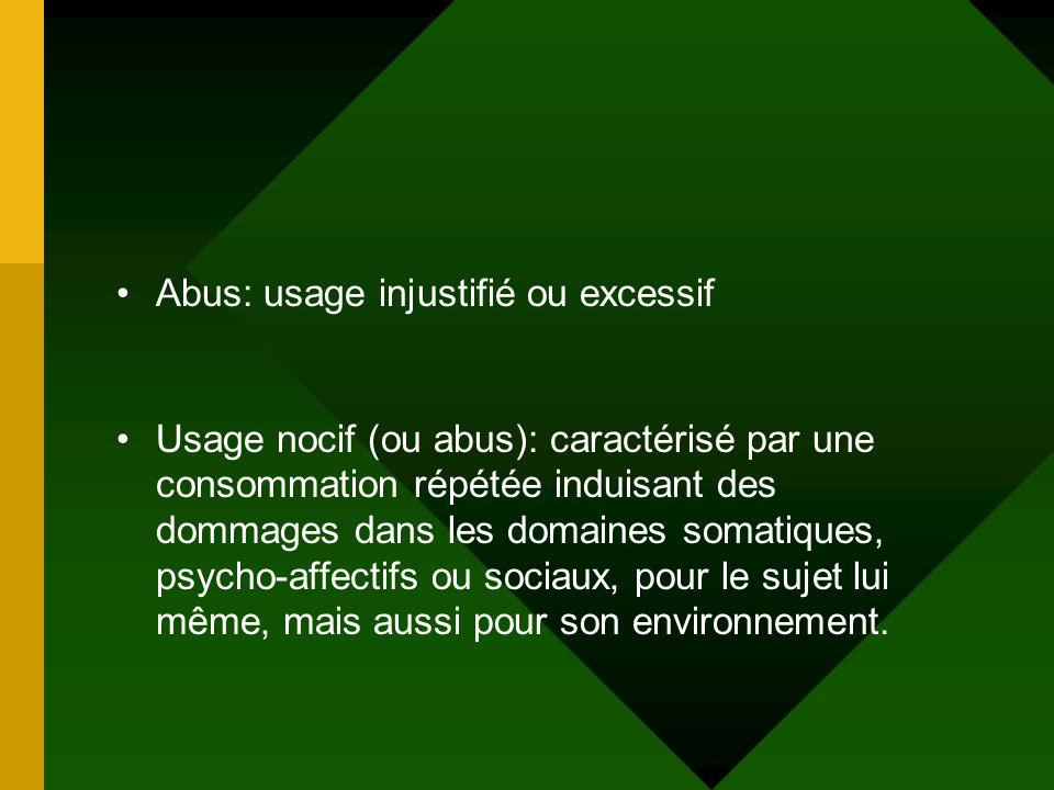 Abus: usage injustifié ou excessif