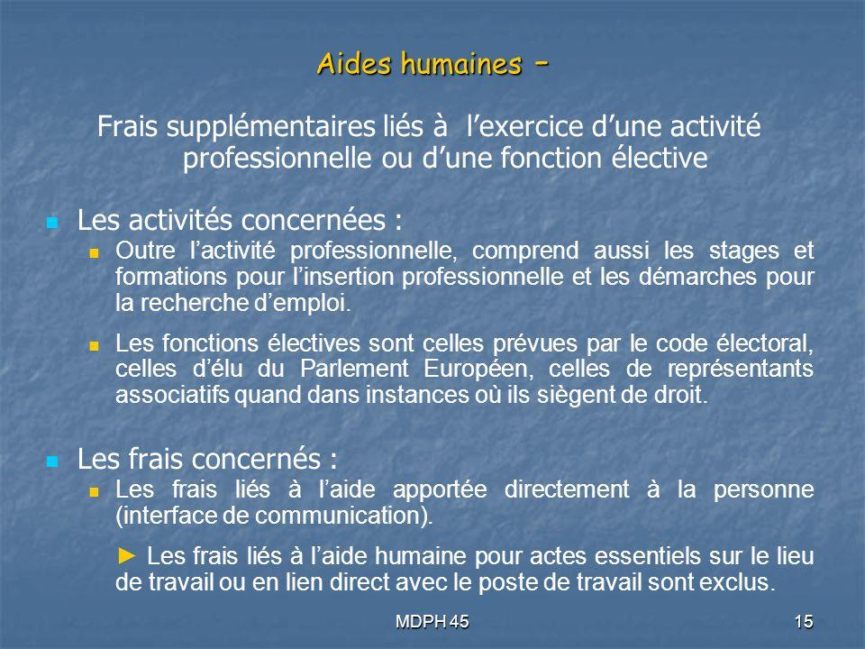 Les activités concernées :