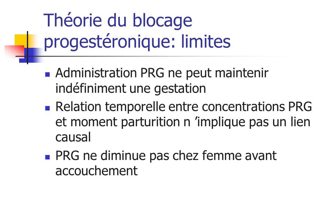 Théorie du blocage progestéronique: limites