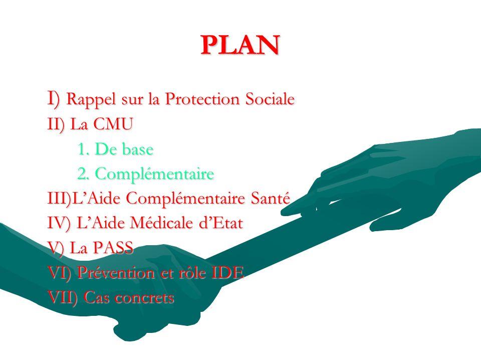 PLAN I) Rappel sur la Protection Sociale II) La CMU 1. De base