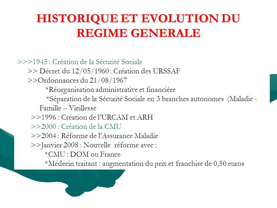 HISTORIQUE ET EVOLUTION DU REGIME GENERALE