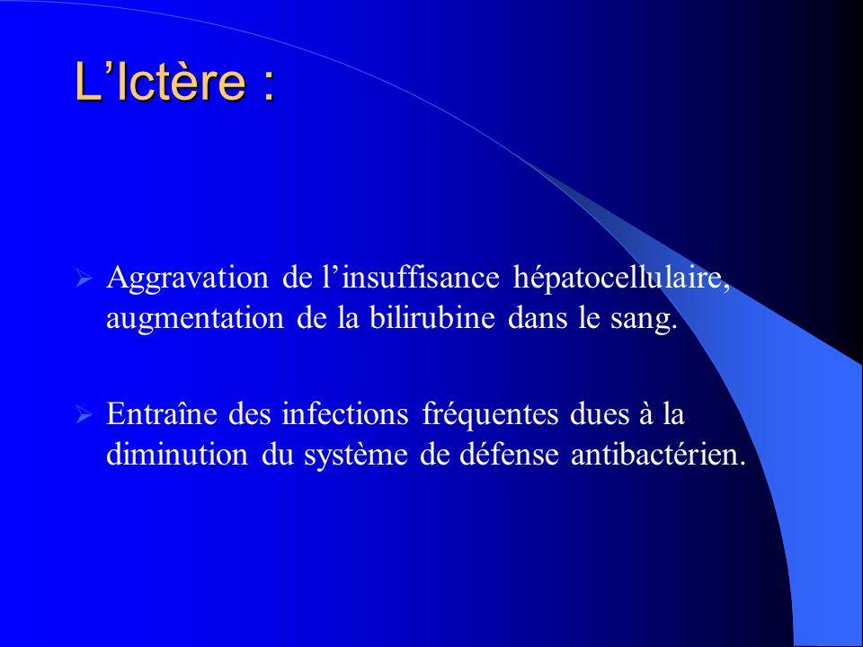 Aggravation de l'insuffisance hépatocellulaire, augmentation de la bilirubine dans le sang.
