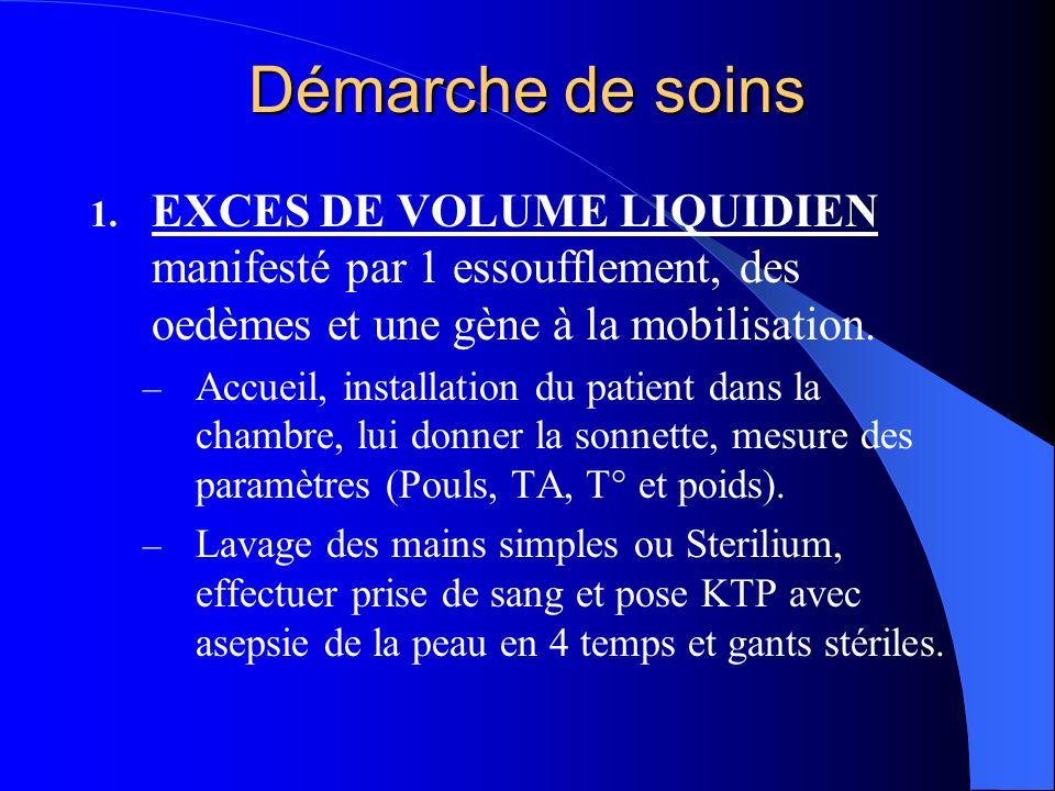 Démarche de soins EXCES DE VOLUME LIQUIDIEN manifesté par 1 essoufflement, des oedèmes et une gène à la mobilisation.