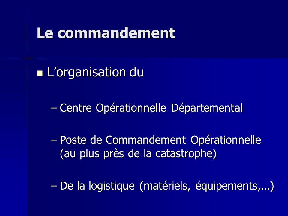 Le commandement L'organisation du Centre Opérationnelle Départemental