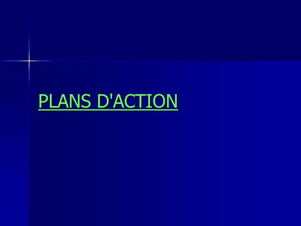 PLANS D ACTION