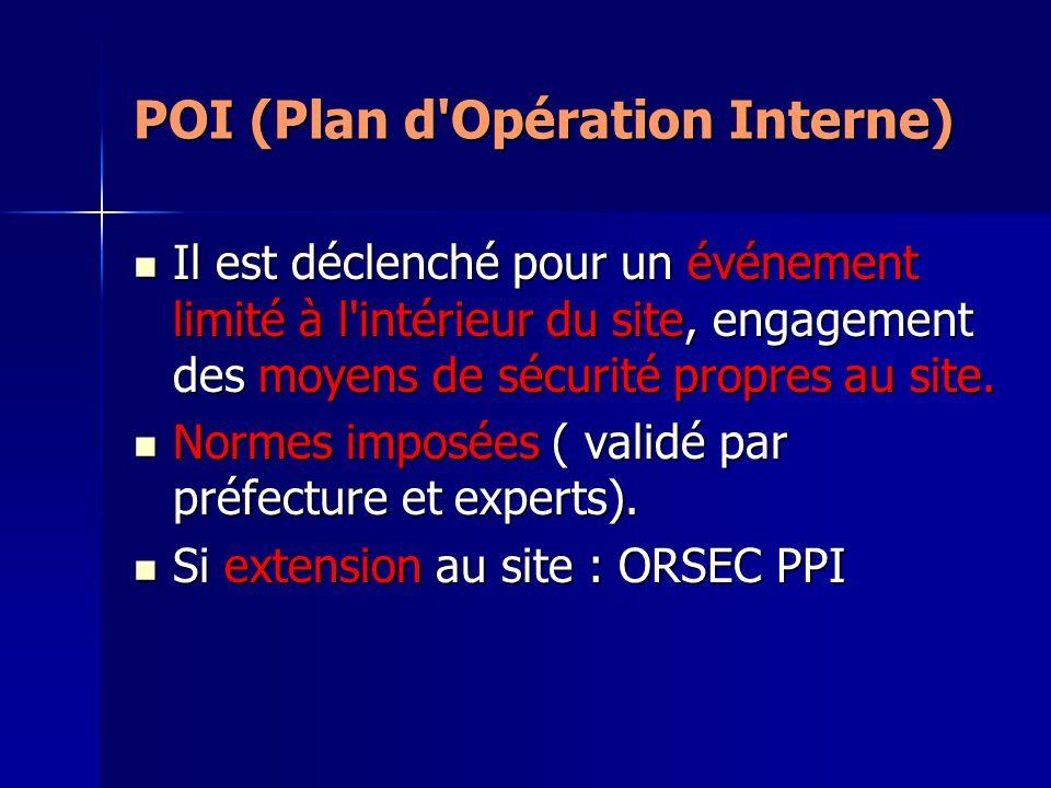 POI (Plan d Opération Interne)