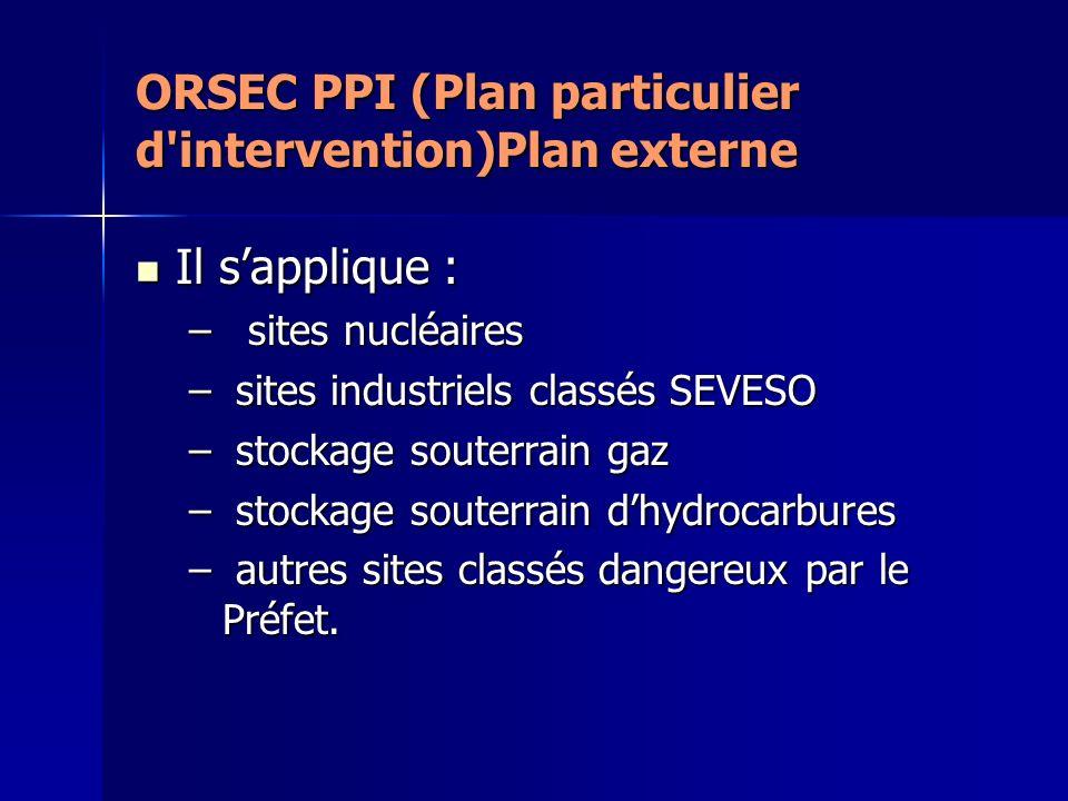 ORSEC PPI (Plan particulier d intervention)Plan externe