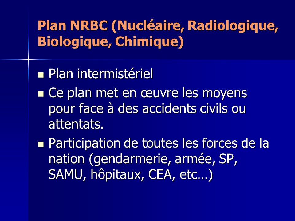 Plan NRBC (Nucléaire, Radiologique, Biologique, Chimique)