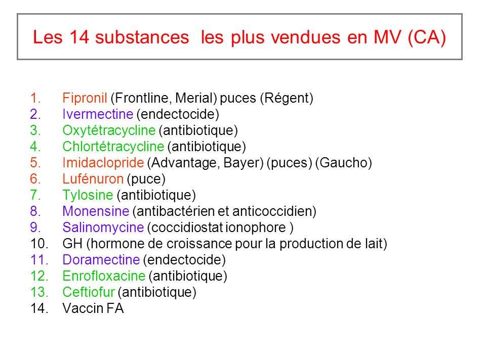 Les 14 substances les plus vendues en MV (CA)