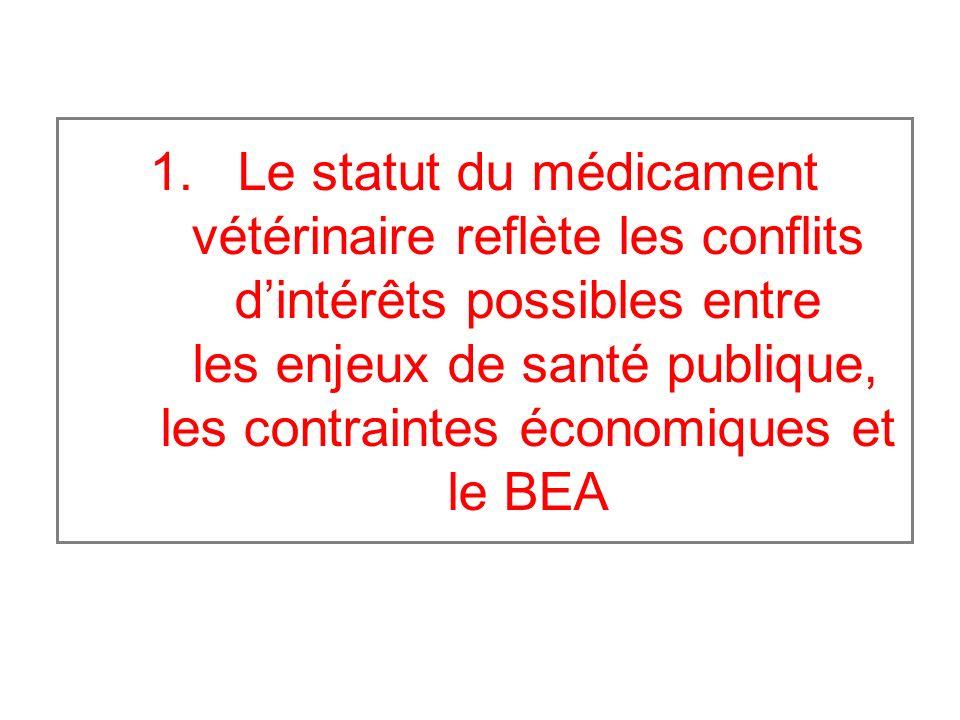Le statut du médicament vétérinaire reflète les conflits d'intérêts possibles entre les enjeux de santé publique, les contraintes économiques et le BEA