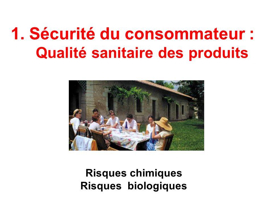 Sécurité du consommateur : Qualité sanitaire des produits