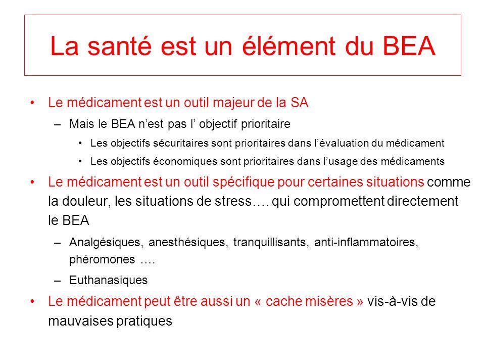 La santé est un élément du BEA