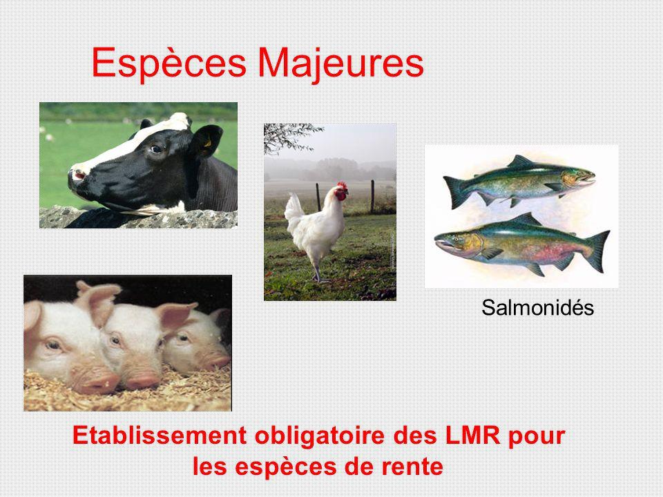 Etablissement obligatoire des LMR pour les espèces de rente