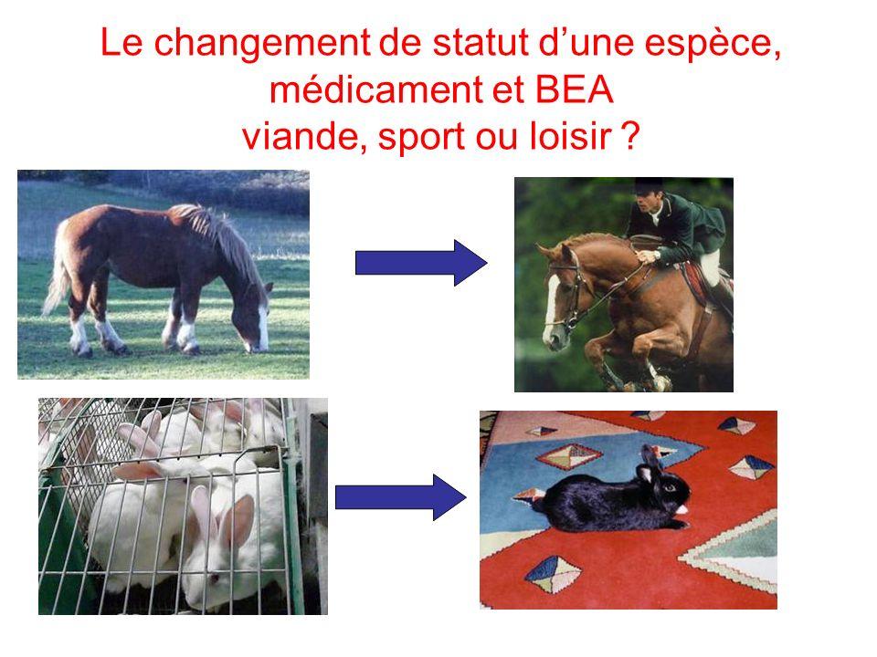 Le changement de statut d'une espèce, médicament et BEA viande, sport ou loisir