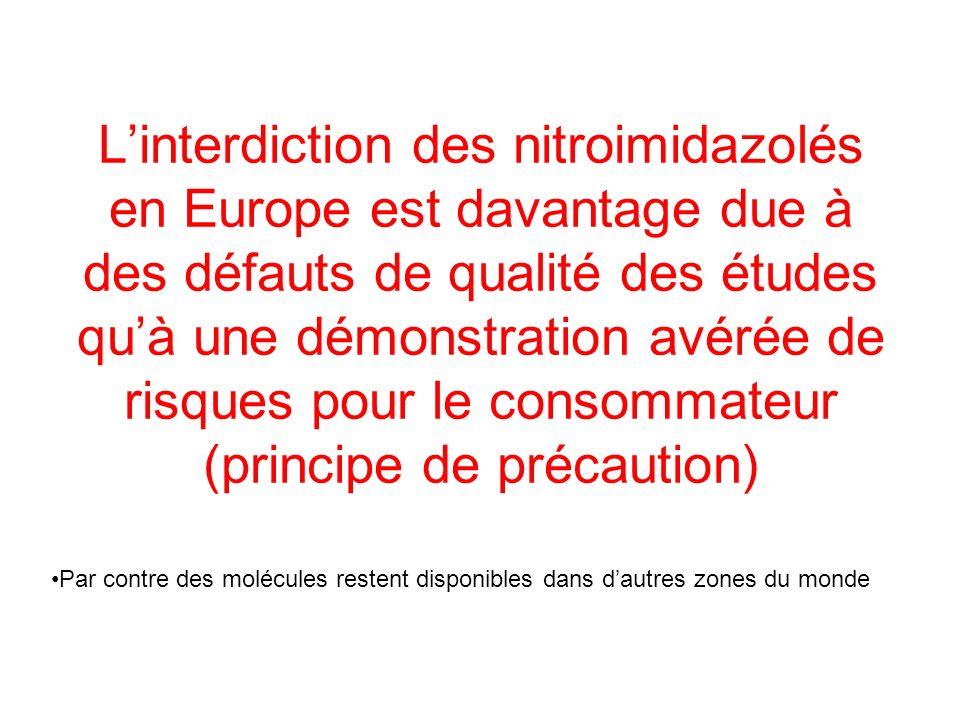 L'interdiction des nitroimidazolés en Europe est davantage due à des défauts de qualité des études qu'à une démonstration avérée de risques pour le consommateur (principe de précaution)