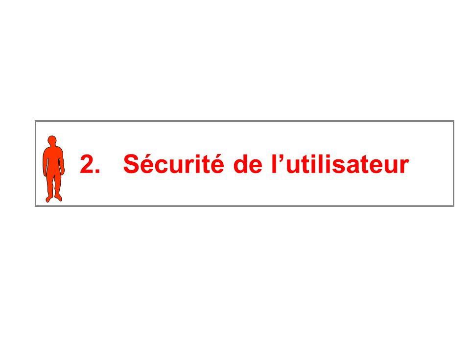 Sécurité de l'utilisateur
