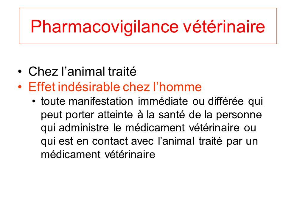 Pharmacovigilance vétérinaire