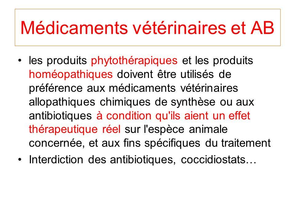 Médicaments vétérinaires et AB