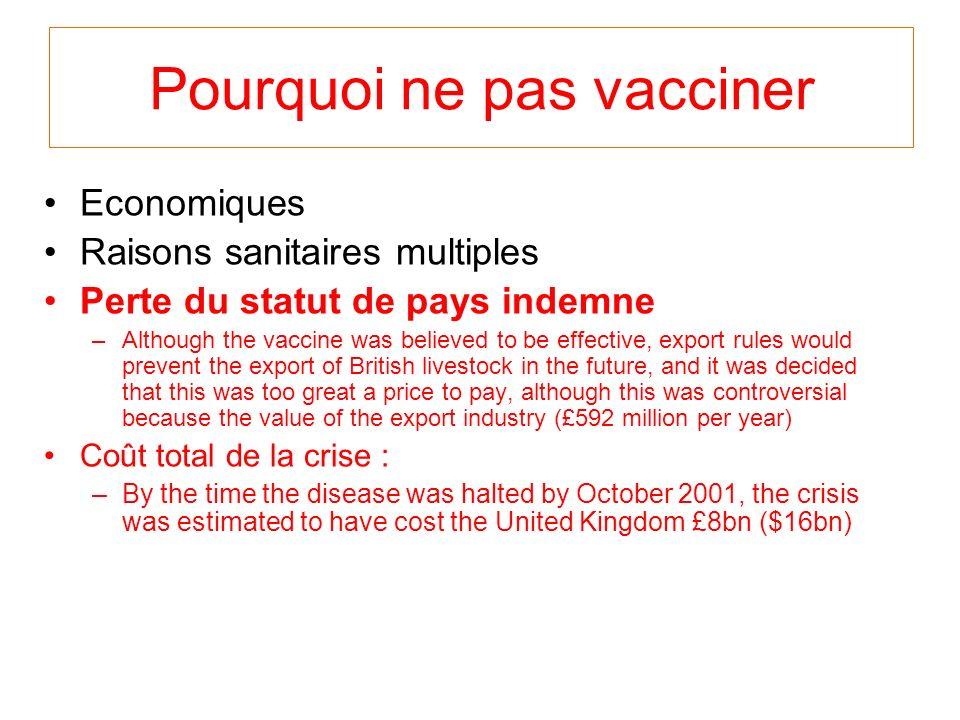 Pourquoi ne pas vacciner