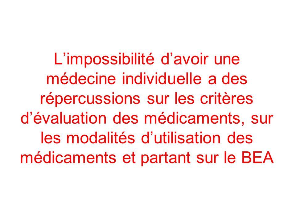 L'impossibilité d'avoir une médecine individuelle a des répercussions sur les critères d'évaluation des médicaments, sur les modalités d'utilisation des médicaments et partant sur le BEA