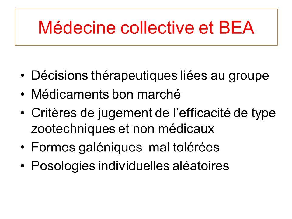 Médecine collective et BEA