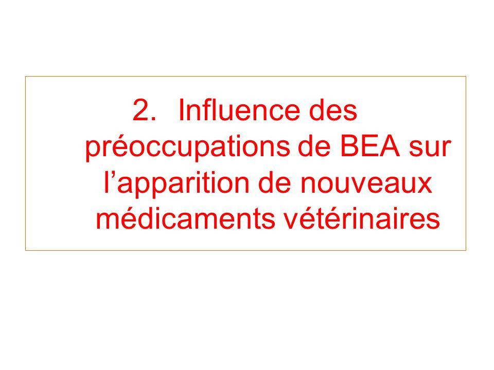 Influence des préoccupations de BEA sur l'apparition de nouveaux médicaments vétérinaires