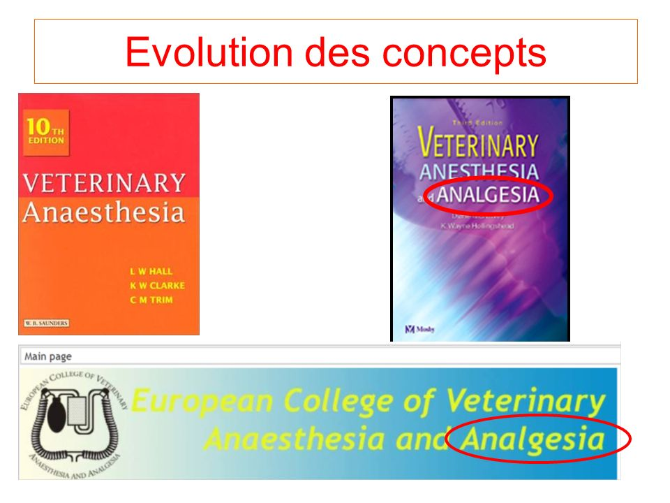 Evolution des concepts