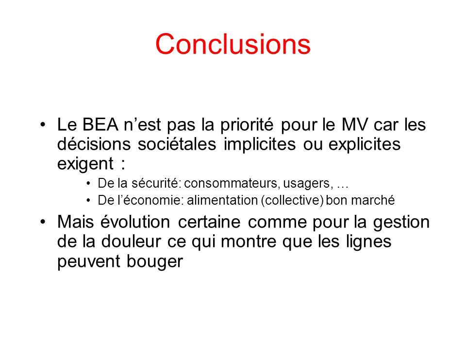 Conclusions Le BEA n'est pas la priorité pour le MV car les décisions sociétales implicites ou explicites exigent :