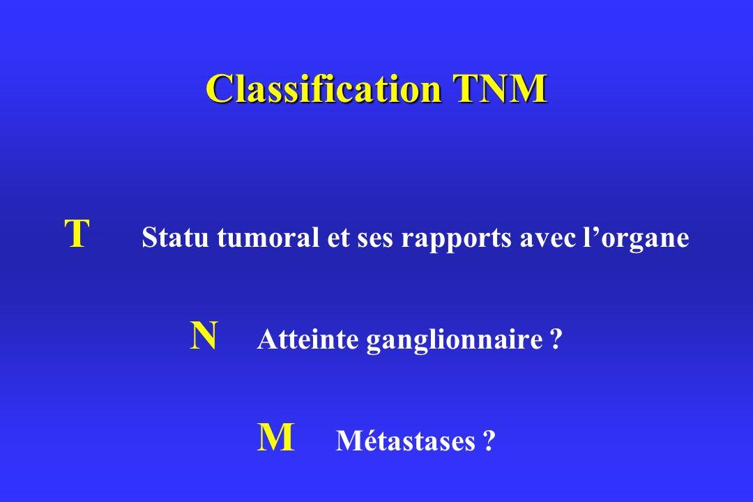 T Statu tumoral et ses rapports avec l'organe