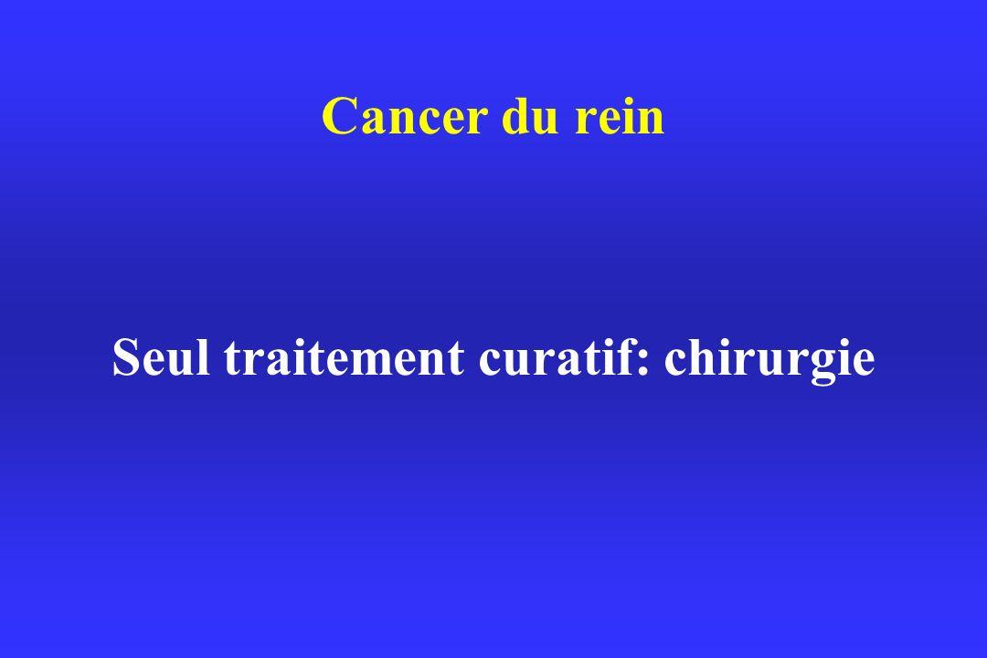 Seul traitement curatif: chirurgie